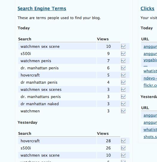 searchboard